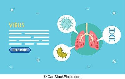 ncov, tüdő, 2019, coronavirus, poszter