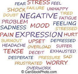 negatív, érzelmek