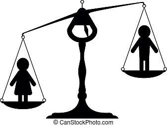 nemz, egyenlőség
