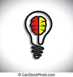 nemzedék, fogalom, oldás, kreativitás, gondolat, probléma