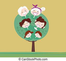 nemzedék, nagy fa, család