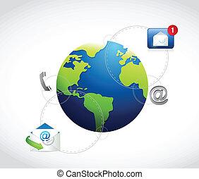 nemzetközi, összeköttetés, kommunikáció