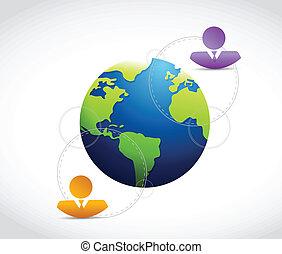 nemzetközi ügy, kommunikáció
