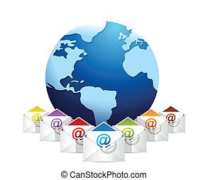nemzetközi, kommunikáció