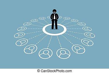 network., ügy, kapcsolatok, sok, üzletember, erős