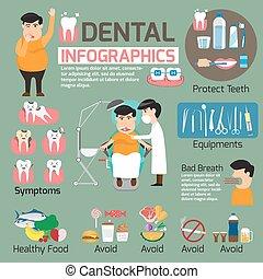 oltalmaz, grafika, illustration., fogászati, fog, részletez, fogász, vektor, infographics, probléma, -e, teeth., set.