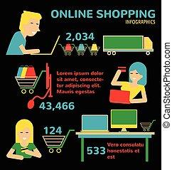 online bevásárlás, infographics