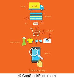 online bevásárlás, pictogram