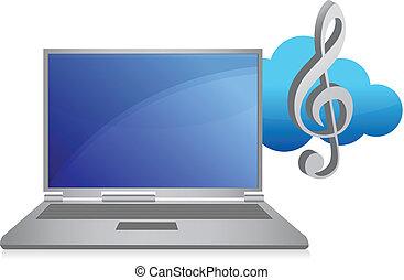online, zene, ábra, fogalom