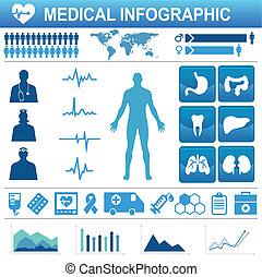 orvosi, alapismeretek, ikonok, infograp, egészség, healthcare, adatok
