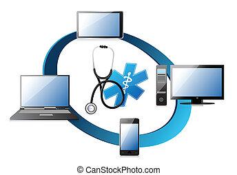 orvosi fogalom, hálózat