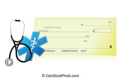 orvosi fogalom, költségek
