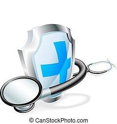 orvosi fogalom, sztetoszkóp, pajzs