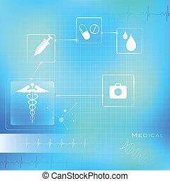 orvosi, háttér