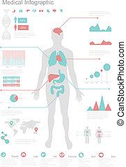 orvosi, set., infographic