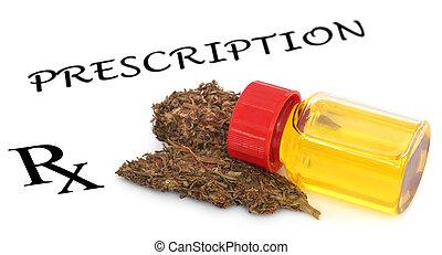 orvosság, gyógyító, kender, előírt