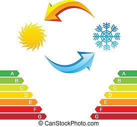 osztály, energia, diagram, nedvességtartalom szabályozás, levegő