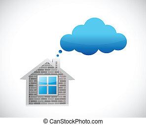 otthon, felhő, tervezés, álmodik, ábra