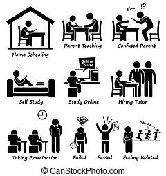 otthon, homeschooling, oktatás, izbogis