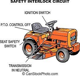 pázsit, biztonság, traktor