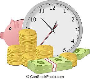 pénz, fogalom, idő