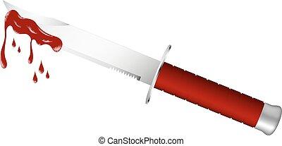 penge, kés, véres