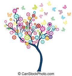 pillangók, menstruáció, fa
