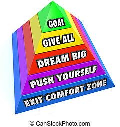 piramis, sáv, jólét, magad, kijárat, tol, lépések, álmodik, cserél