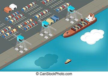 port., rakomány, berakodás, kereskedelmi, hajó, tároló