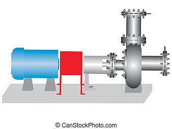 pump., centrifugális