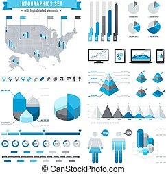 részletes, térkép, állhatatos, usa, infographics