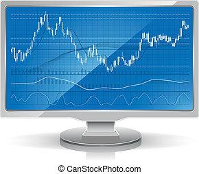 részvény, monitor, diagram