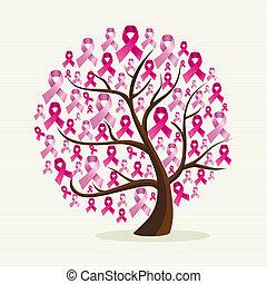rózsaszínű, réteg, eps10, könnyen, rák, fa, szervezett, editing., vektor, mell, reszelő, ribbons., fogalmi, tudatosság