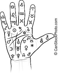 (r), tenyérjóslás, pálma, diagram