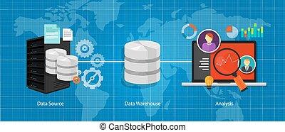 raktárépület, értelem, adatok, ügy, adatbázis