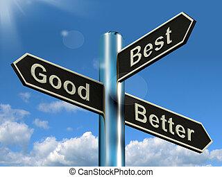ratings, jó, útjelző tábla, jobb, beruházási munkálatok, előad, legjobb