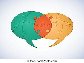 rejtvény, párbeszéd
