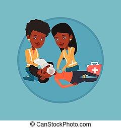 rohammentős, cardiopulmonary resuscitation