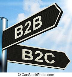 rokonság, ügy, útjelző tábla, társas viszony, jelentés, b2c, b2b, fogyasztó