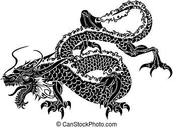 sárkány, japán, ábra