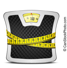 súly, fogalom