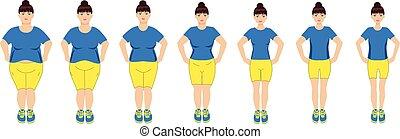 súly, karcsú, fiatal, kövér, leány, előad