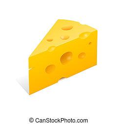 sajt, ábra
