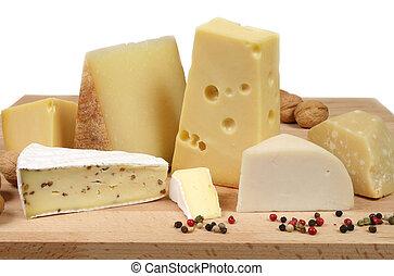 sajt, drága
