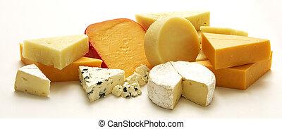 sajt, gyűjtés