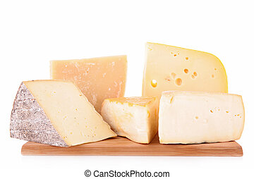 sajt, osztályozás