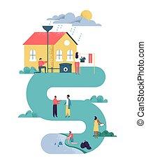 segítség, emberek, eco, természet, közösség, különböző