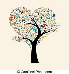 segítség, fa, ábra, kéz, különböző, befog