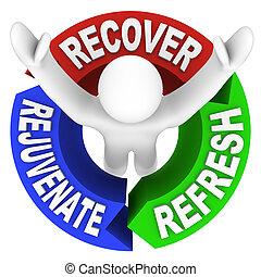 segítség, megfiatalít, maga, felfrissít, terápia, szavak, meggyógyul