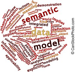 semantic, formál, adatok